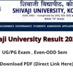 Shivaji University Result 2020-21