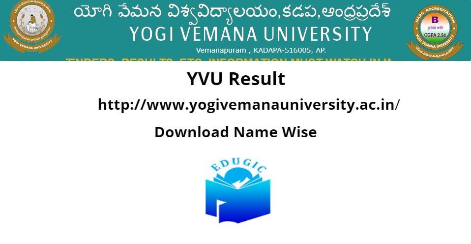 YVU Result 2021